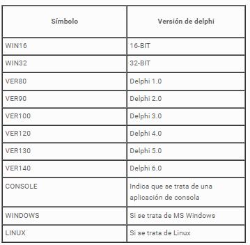 compilador-delphi